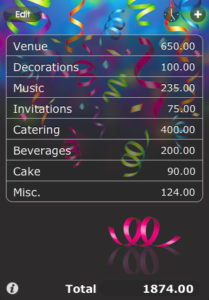 birthday party budget